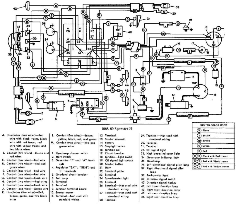 Harley Bobber Wiring Harness - Wiring Diagrams on