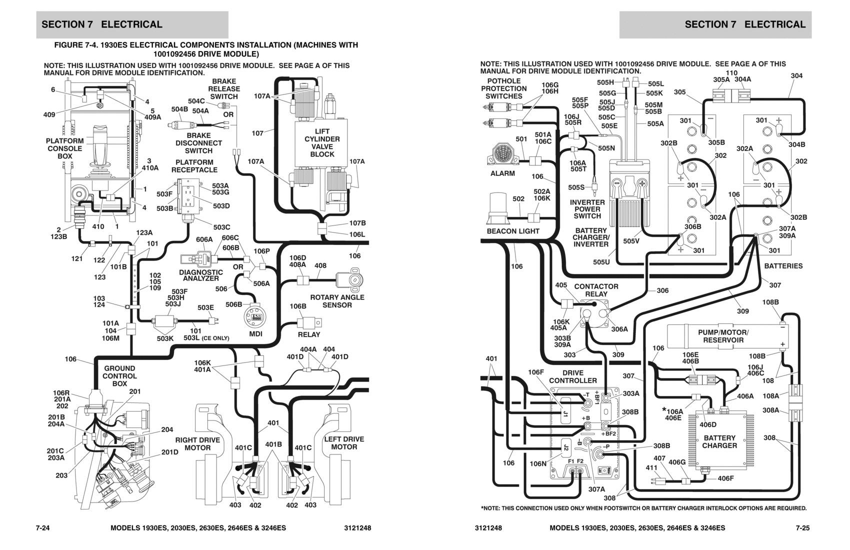Jlg Scissor Lift Es Parts Manual