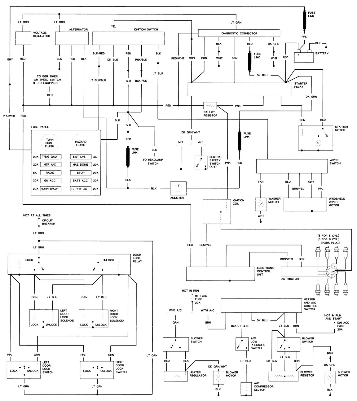 86 Dodge Distributor Wiring Diagram