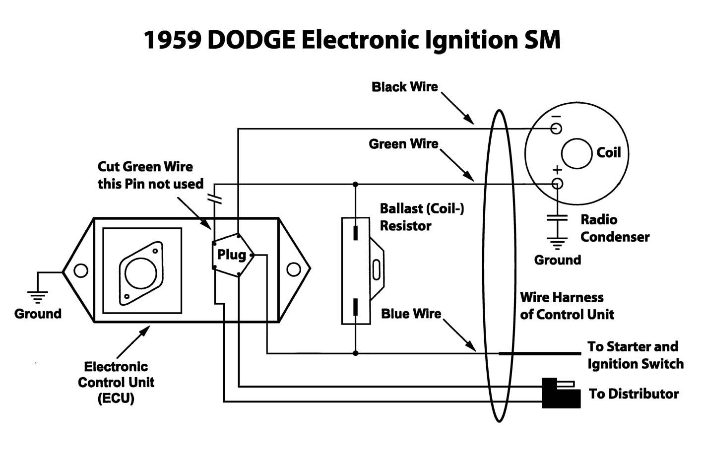 5 Pin Gm Hei Ignition Module Wiring Diagram
