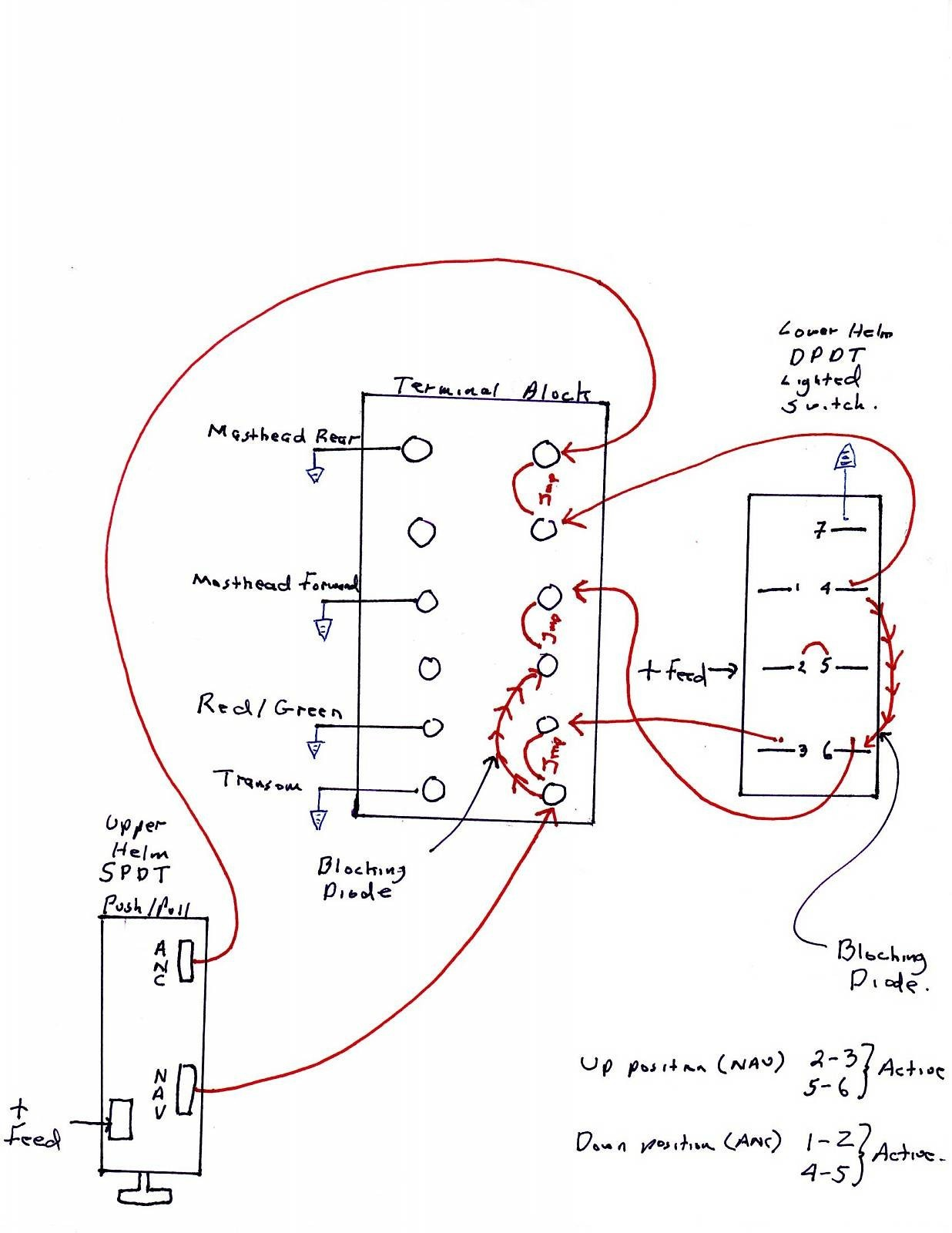 Single Light Switch Wiring Diagram