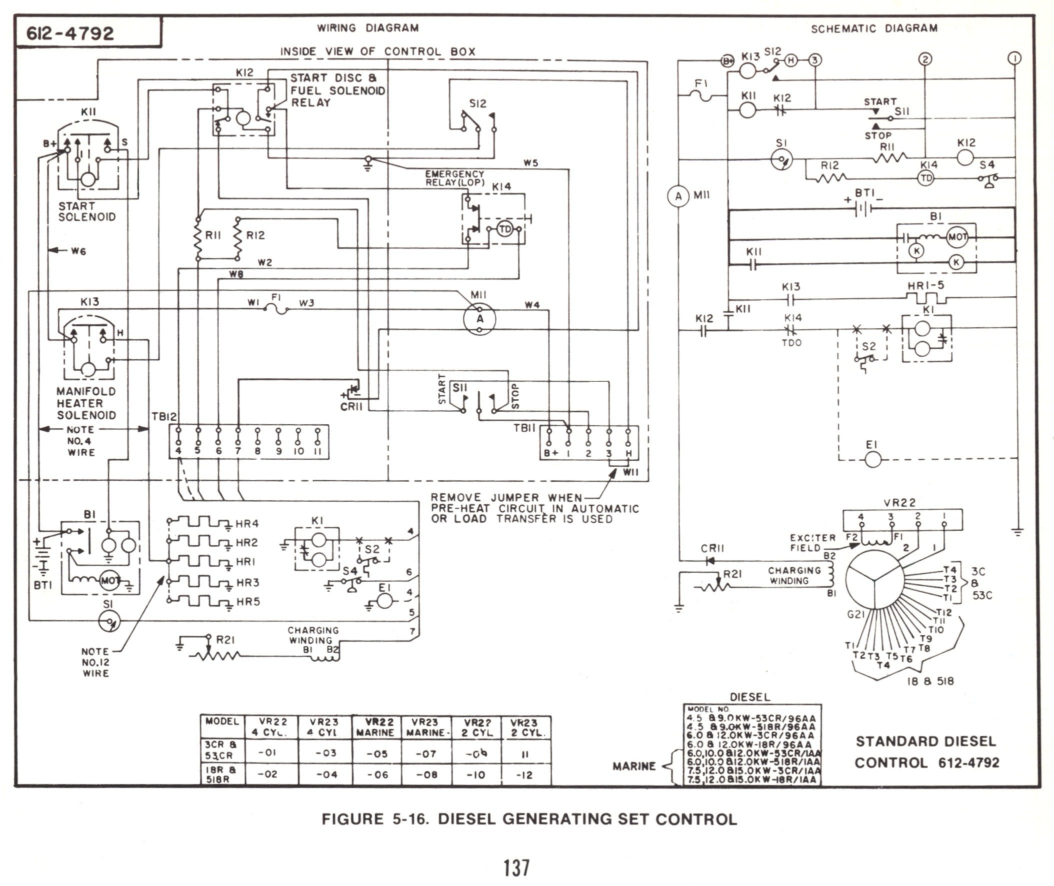 Onan P216 Wiring Diagram | Wiring Diagram Onan P G Wiring Diagram on