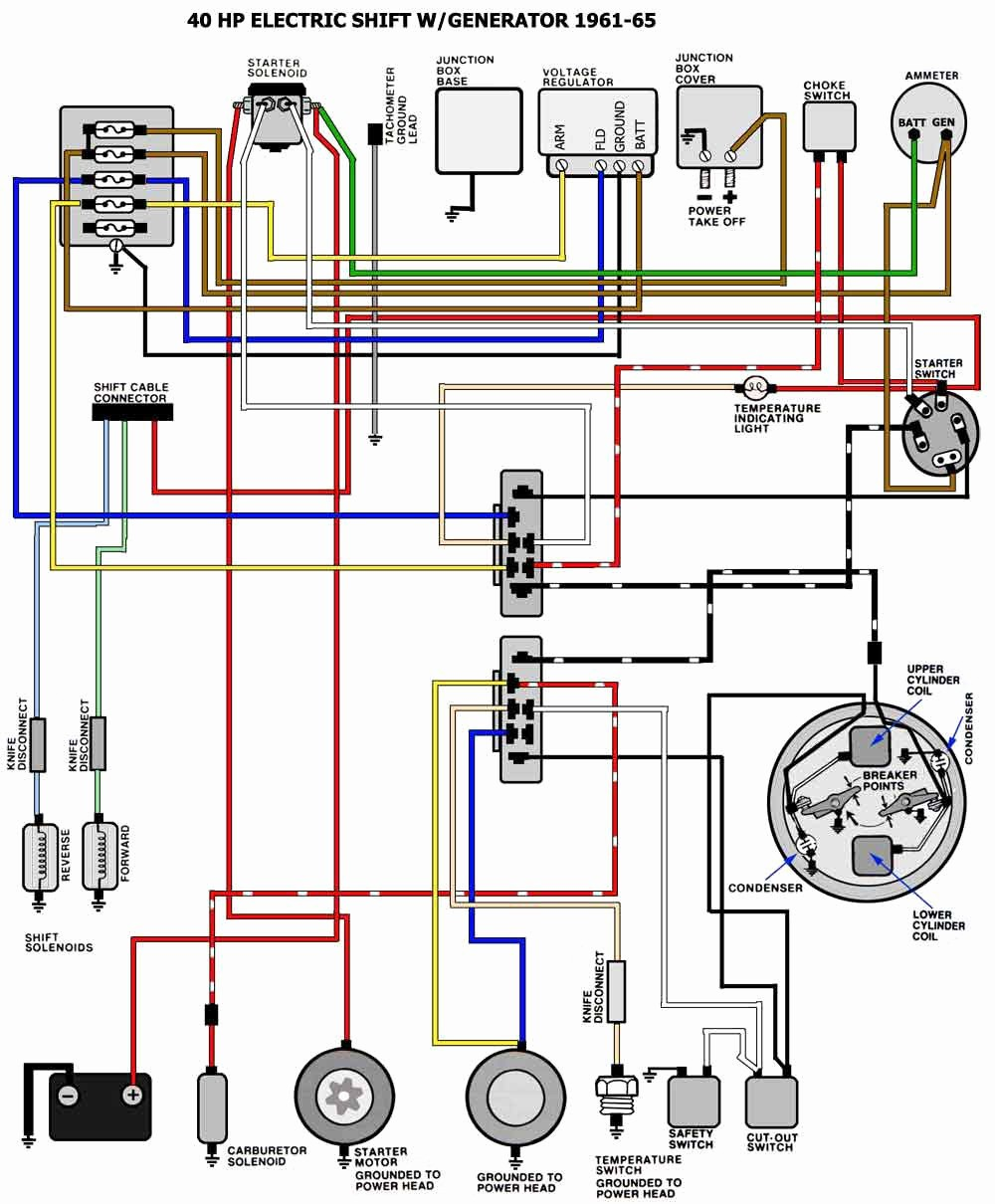 Suzuki 40Hp Outboard Dt40 Wiring Diagram from i2.wp.com