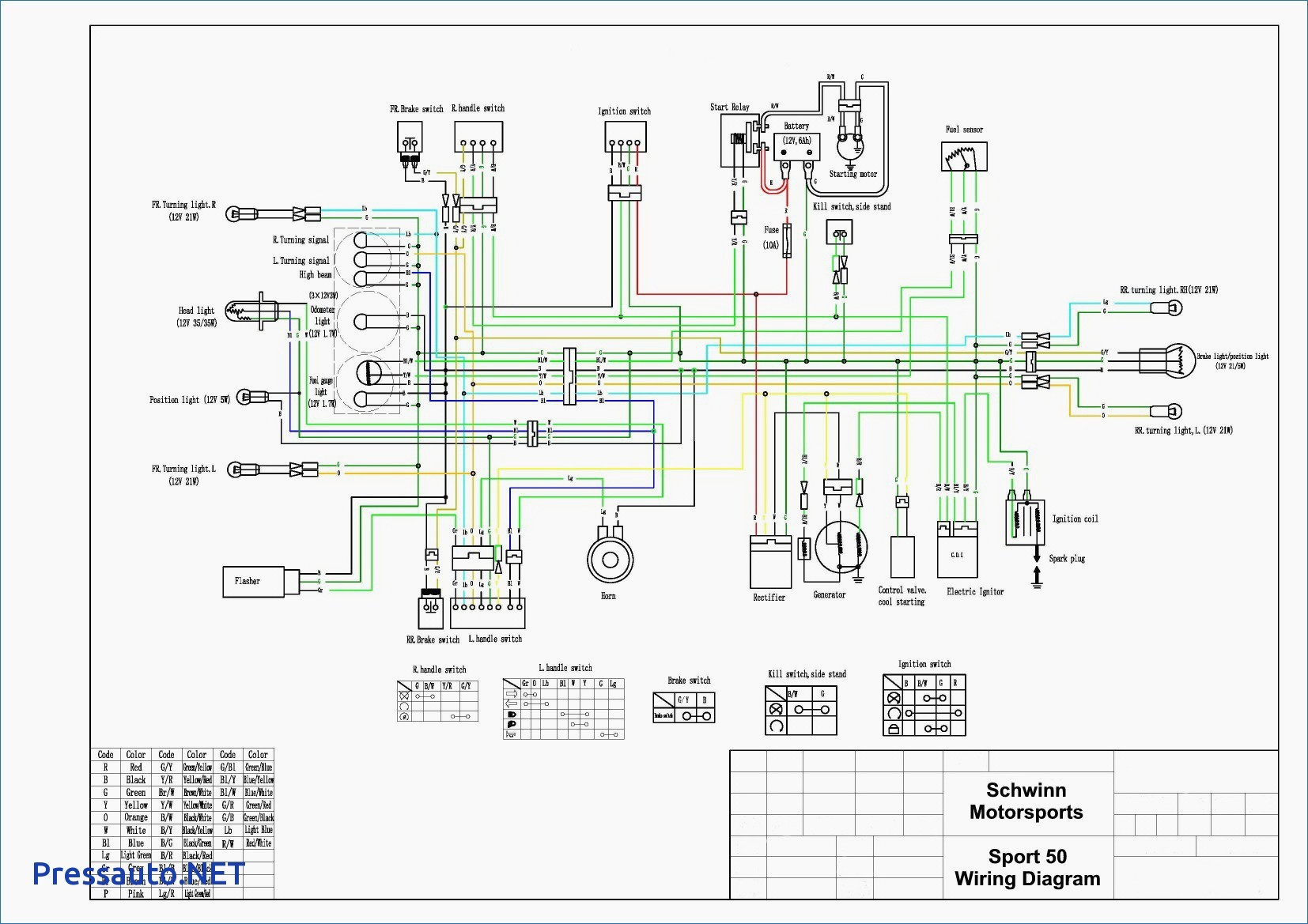 Kawasaki Zx9r Wiring Harness Diagram