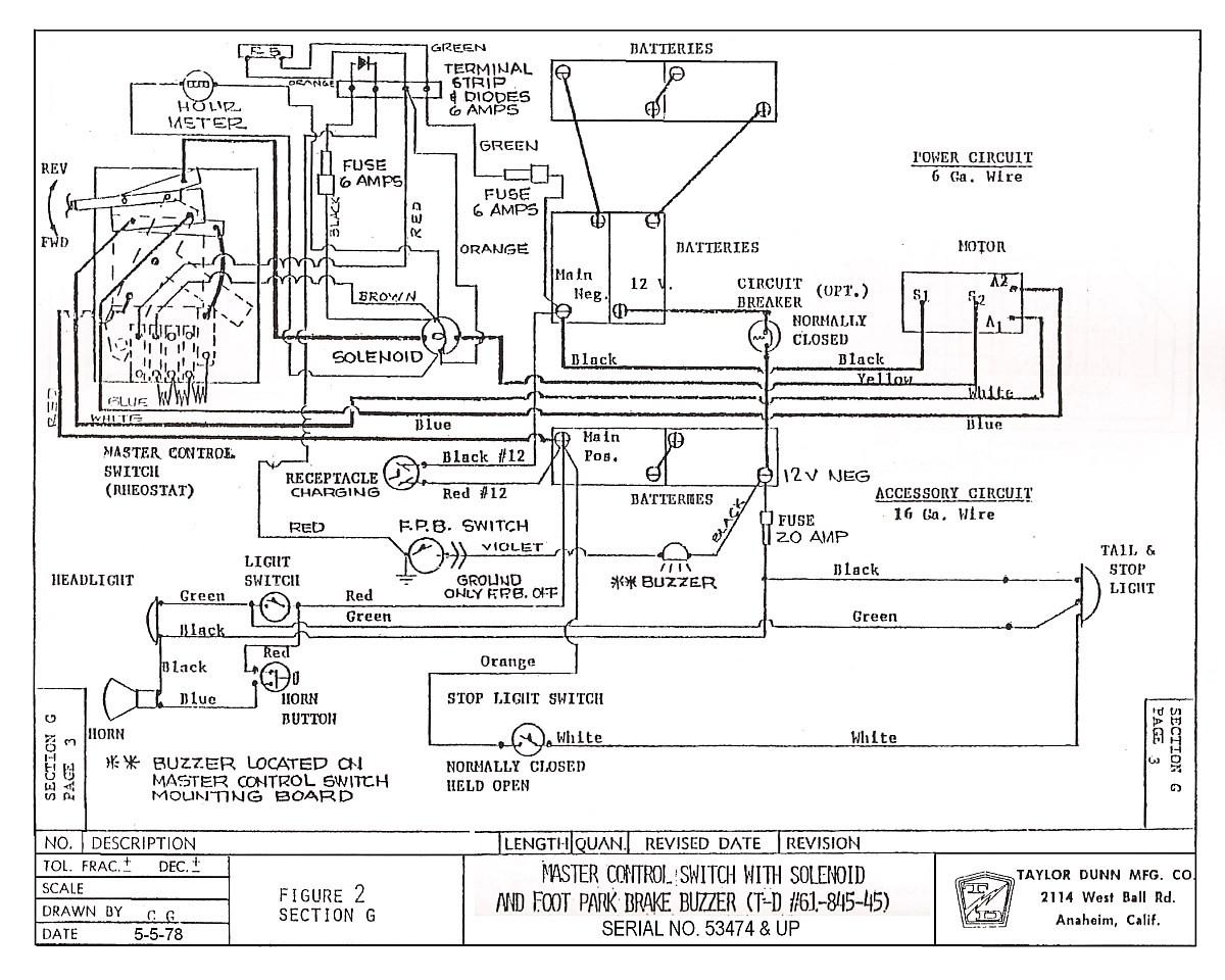 Download Cushman Truckster Gas Wiring Diagram