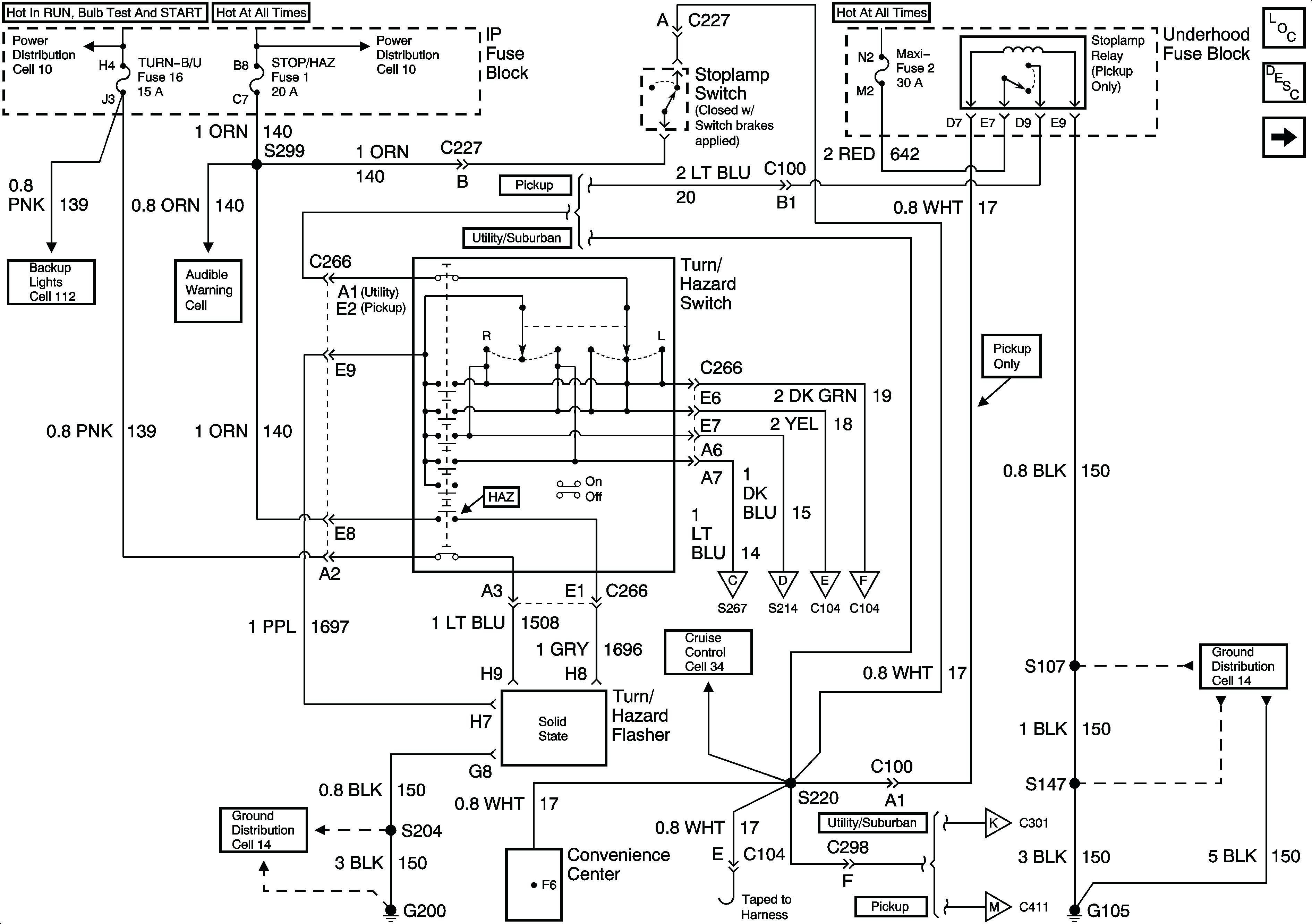 Toyota Schematics