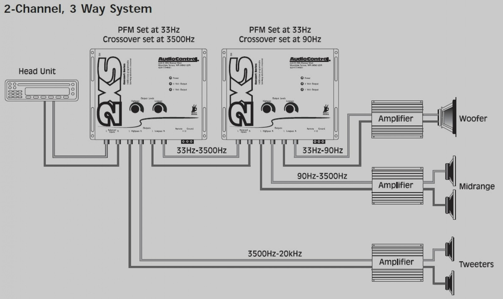 3 Way Speaker Wiring Diagram