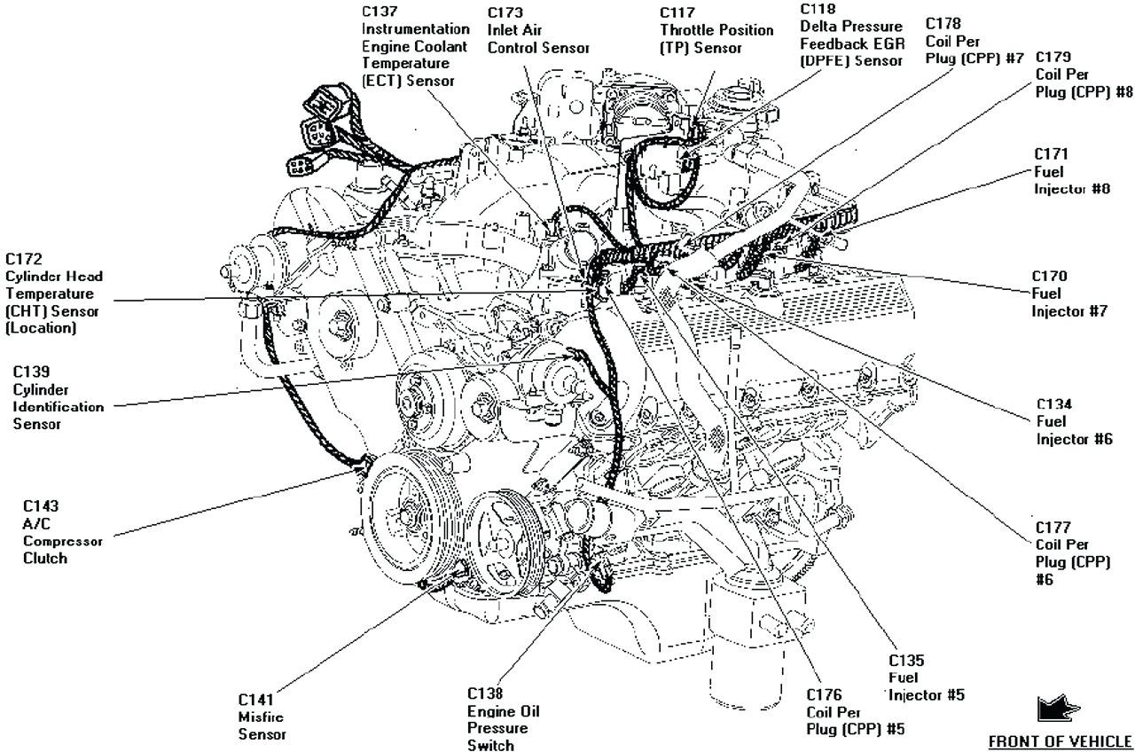 1998 Ford F 150 4 6l Engine Diagram - Get Wiring Diagram  Ford Explorer Fuel Injector Wiring Diagram on