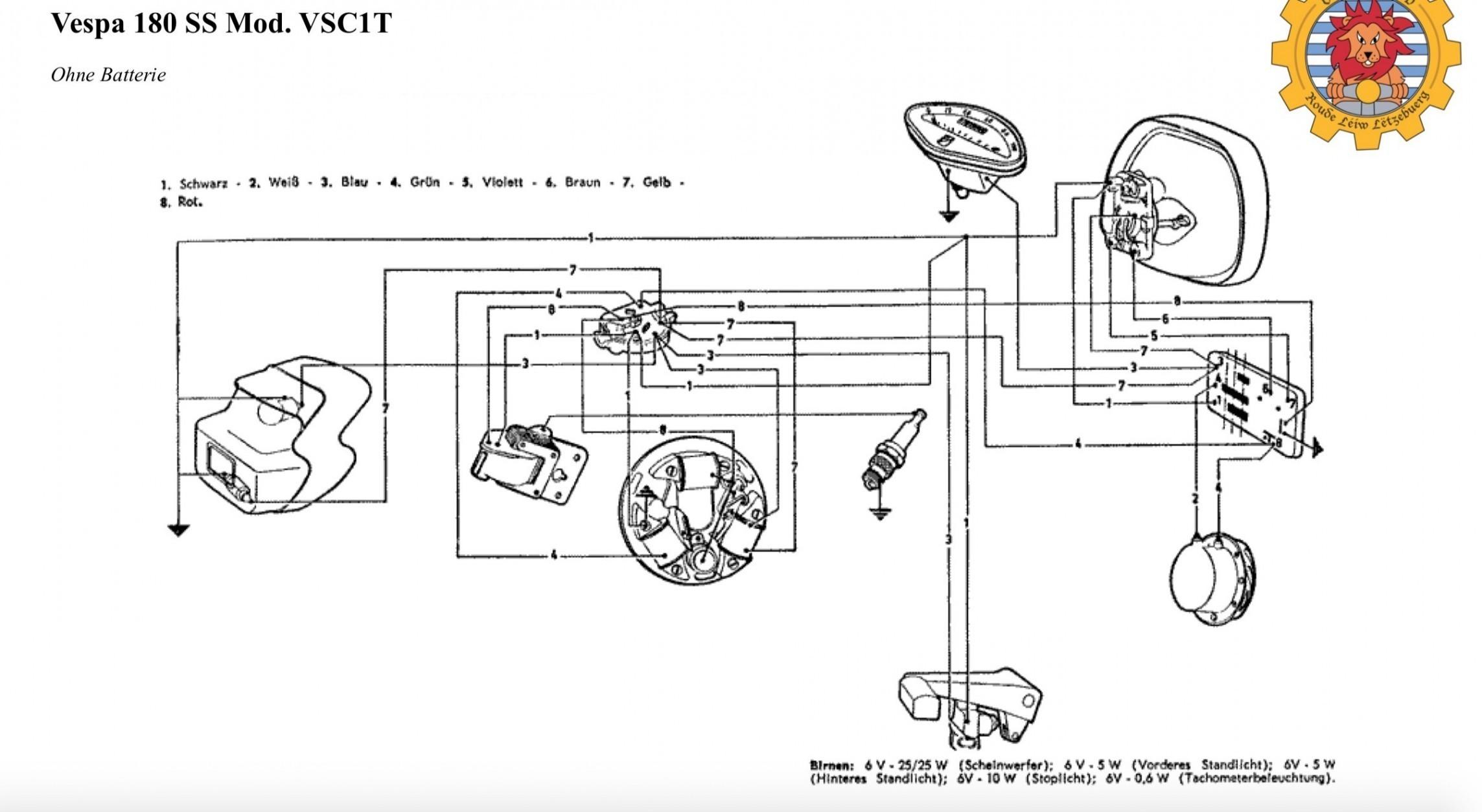 Coolant Temperature Sensor Wiring Diagram Awesome