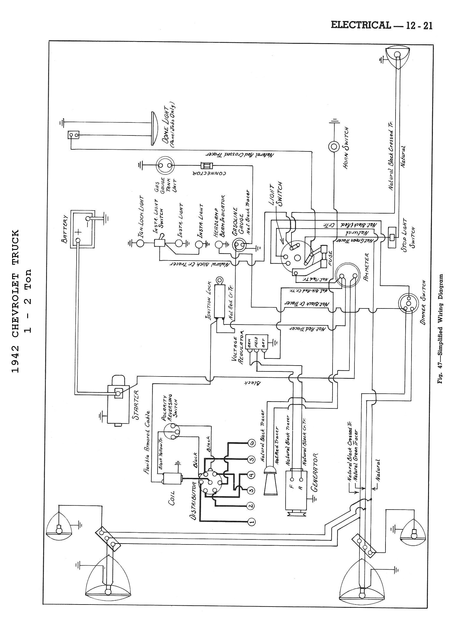 dsl install diagram