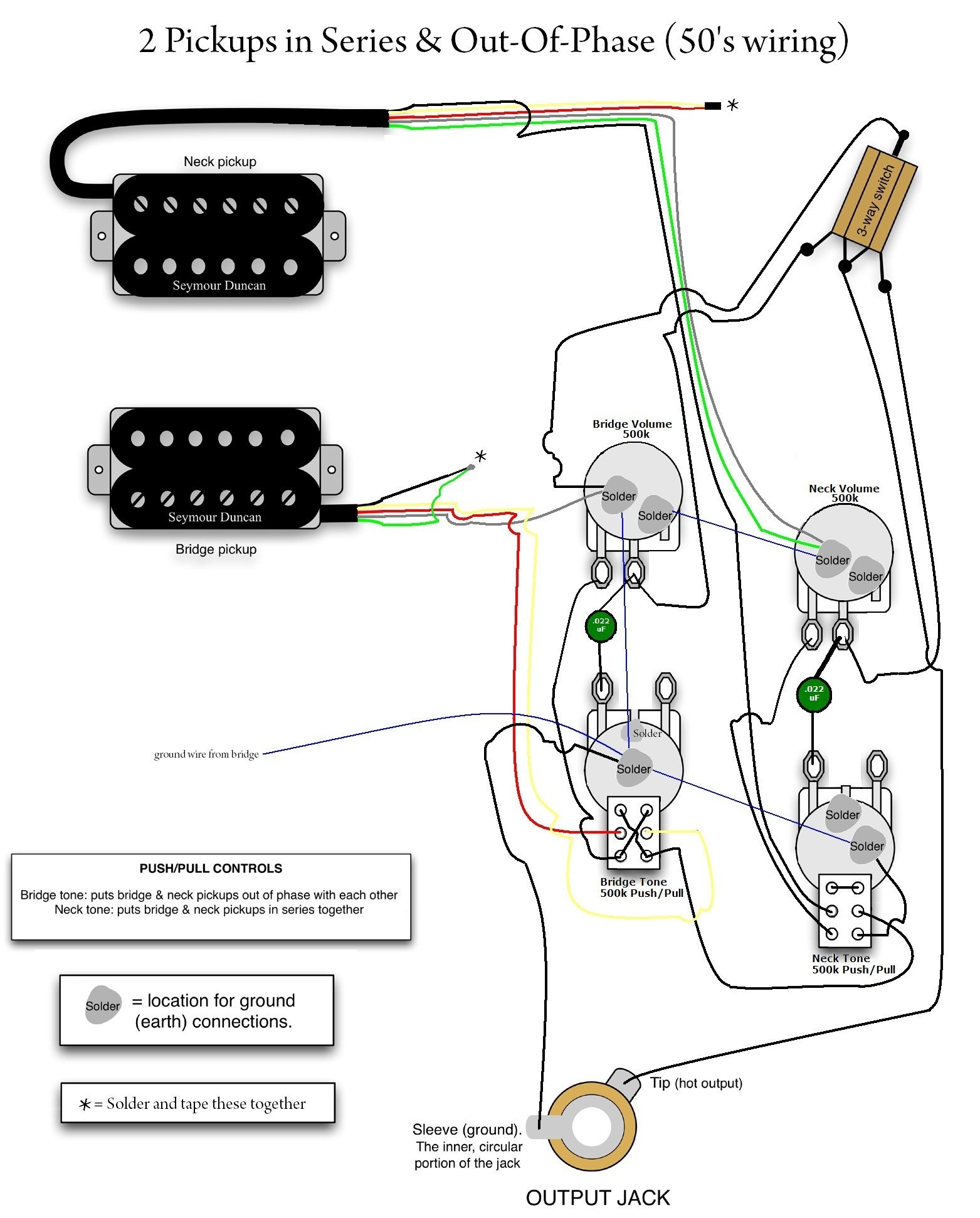 Gibson Humbucker Wiring 3 Way Switch Unique