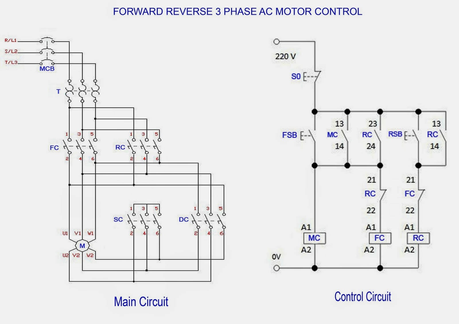 Motor Control Circuit Unique