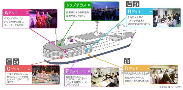 東京湾納涼船・船内マップ