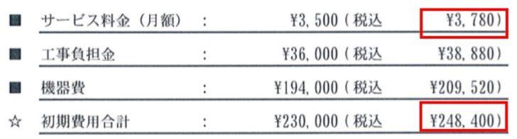 ALSOK(アルソック)さんから第一弾見積もりが来ました。買い取りプランがもっと安くならないか