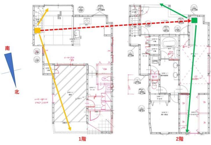 2階一戸建てならどんなWi-Fiルーターをどこに設置するか問題