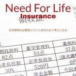 生命保険の必要性についてあらためて考えてみる