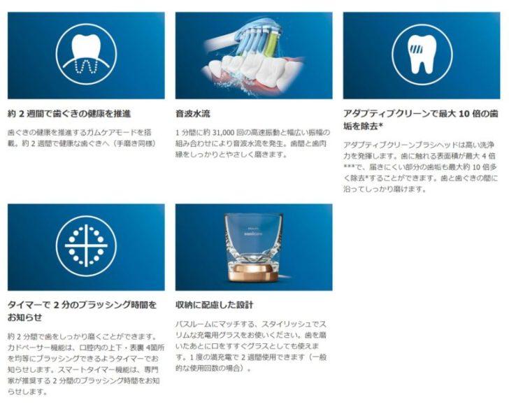 【注文住宅日記2020/7/1】電動歯ブラシ壊れて買いなおし・・・節約したいのに