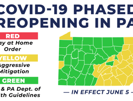 PA Phased Reopening Map June 5 2020