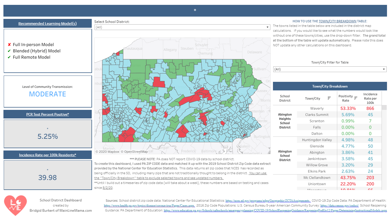 PA School District Reopening Dashboard