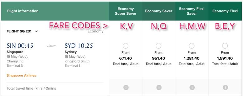 Y fare codes