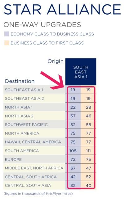 SA Upgrade Chart Revised.jpg