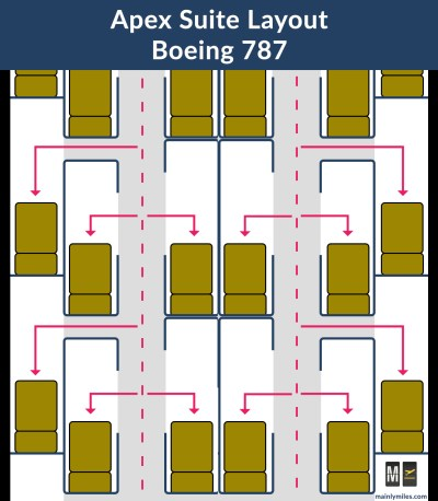 Apex Layout 787.jpg