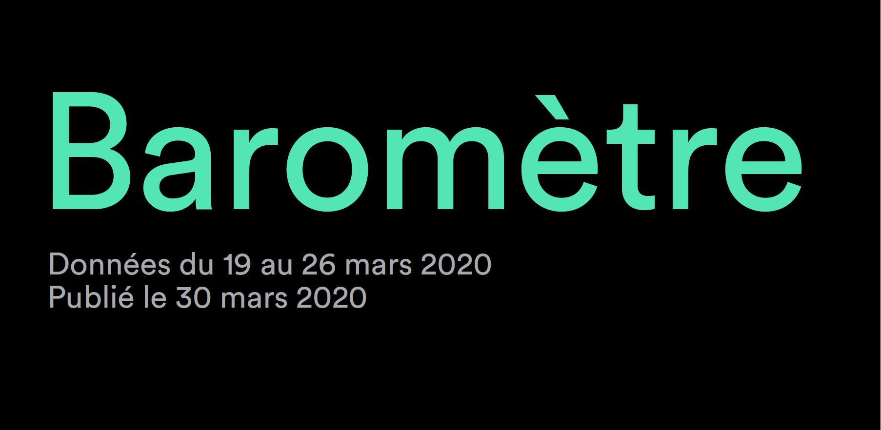 Le Baromètre startup du 30 mars 2020 est disponible
