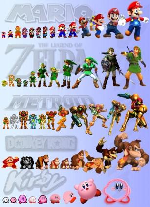 Evolución de diversos personajes de Nintendo tanto en diseño como en gráficos. Fte: humanities.ucla.edu