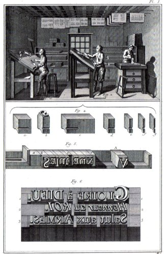 Encyclopedie-Composing