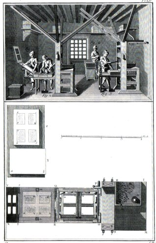 Encyclopedie-Printing