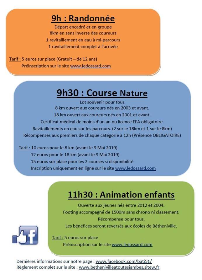 BATJ - Programme
