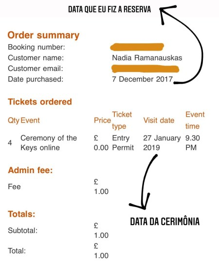 Ceremony of the Keys Ticket