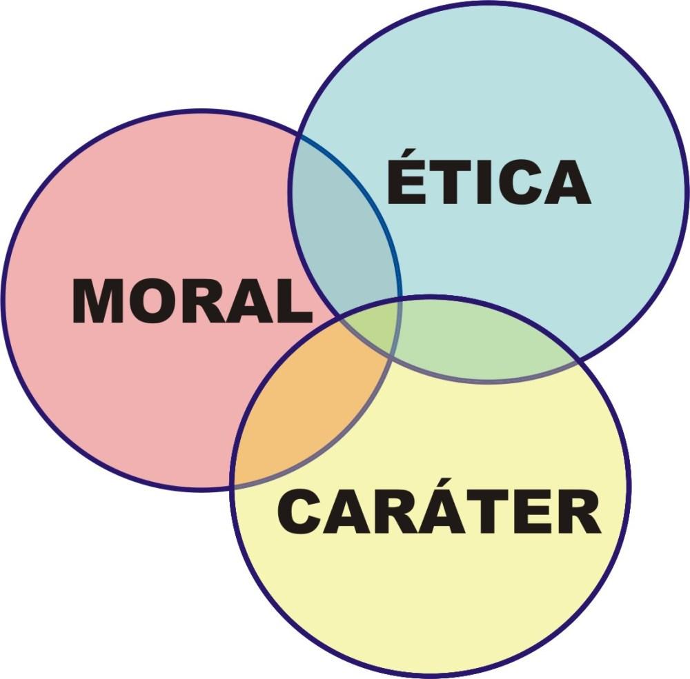 O mundo ganha com ações mais éticas (1/2)