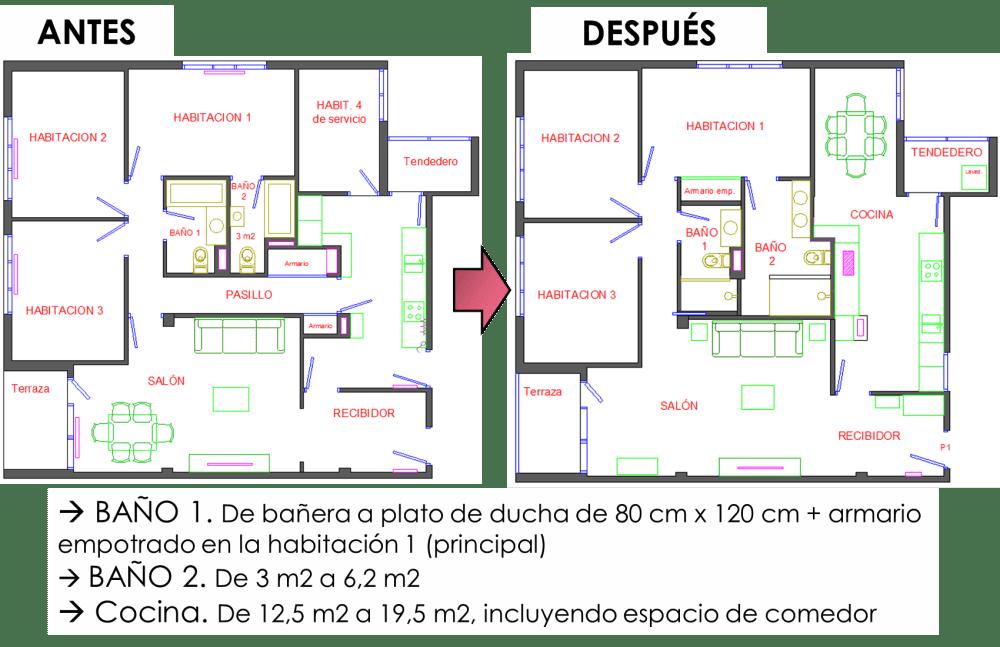 cómo distribuir el espacio 2