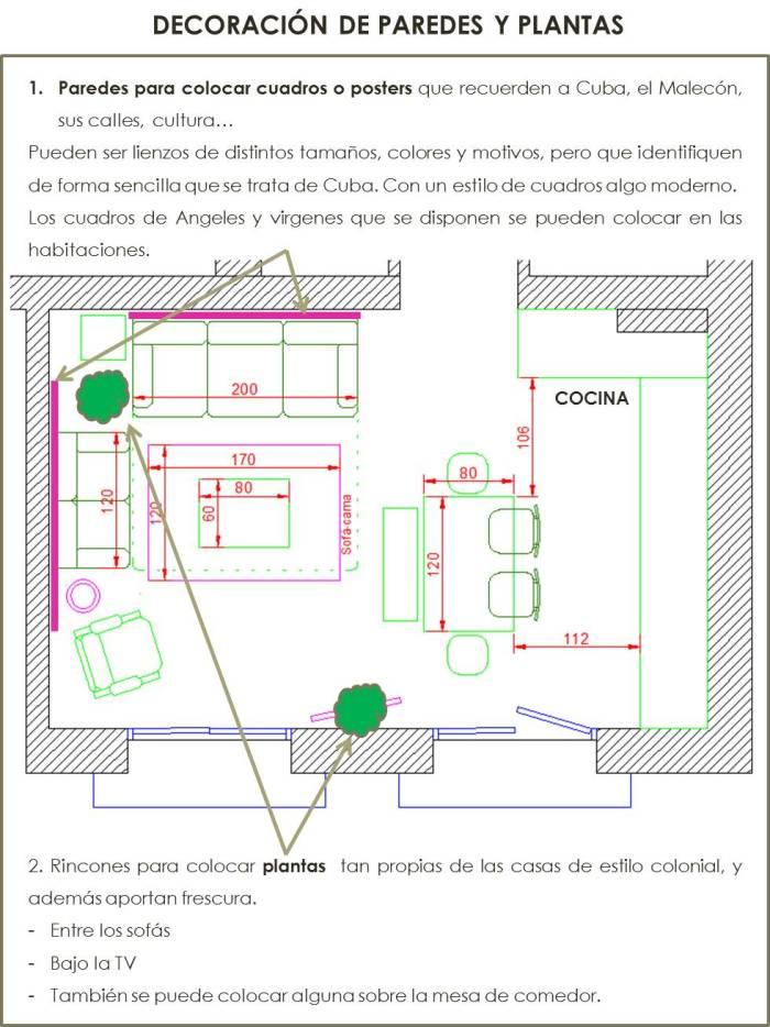 Cómo decorar un apartamento turístico9