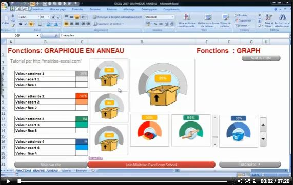 Excel 2007 graphique en anneau