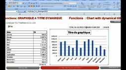 Excel 2007 graphique a titre dynamique