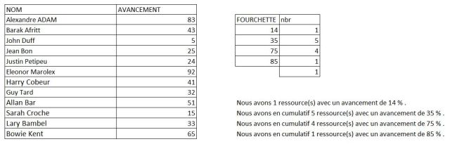 Excel 2007 fonction fréquence v2