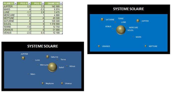 EXCEL_2007_GRAPHIQUE_A_BULLES_EX_III: Système solaire