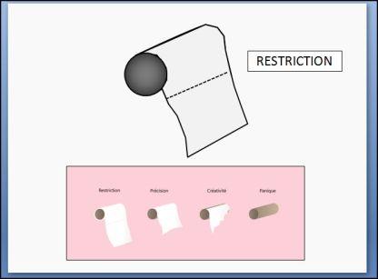 Comment créer un effet balayer sur un rouleau de PQ en moins de 10 min.Effet balayer