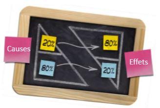 Méthode des 20-80 ou loi de Pareto : Créer un diagramme de Pareto sur Excel 2007 2016 en moins de 5 min.