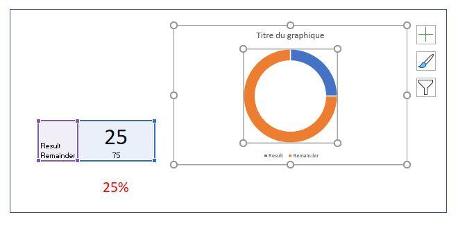 Comment faire un graphique anneaux avec possibilité de changement de couleur sur la série