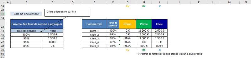 Excel 365 : Comment utiliser la fonction RECHERCHEX sur Excel : Barème décroissant