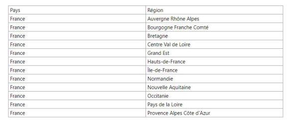 Excel 365 : Comment faire une carte des régions Française sur Excel en moins de 15 min.
