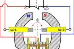 Diagramma inverso del motore elettrico