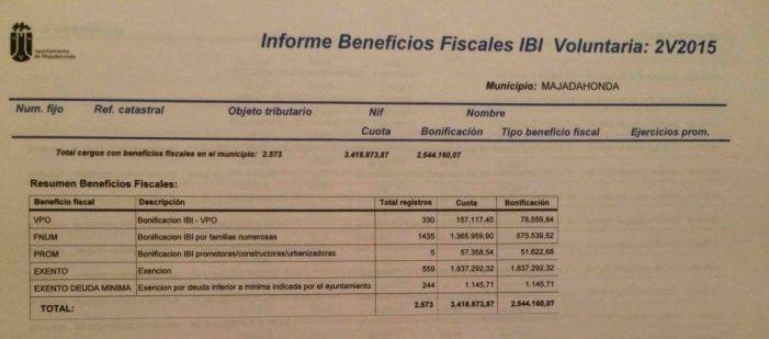 """""""Archivos del pentágono"""" (Somos Majadahonda): datos sobre 4.264 vecinos, 141 policías, 288 funcionarios"""