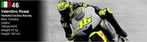 Rossi Bio
