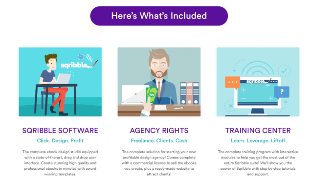 What's included with your purchase of Sqribble? Software, agency rights, training center