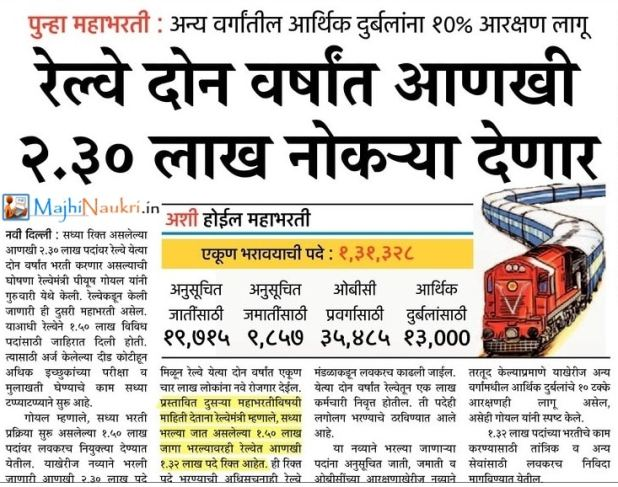 Railway Mega Bharti