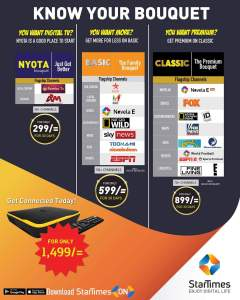 startimes packages